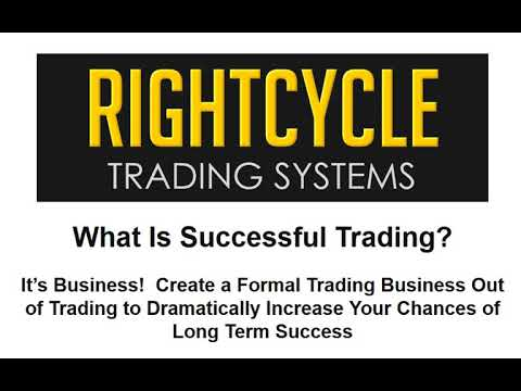 What is Successful Trading   Trading is Business