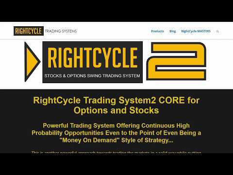 RightCycle 2 Trading System and Trading Strategy for Stocks Options Futures Forex Review