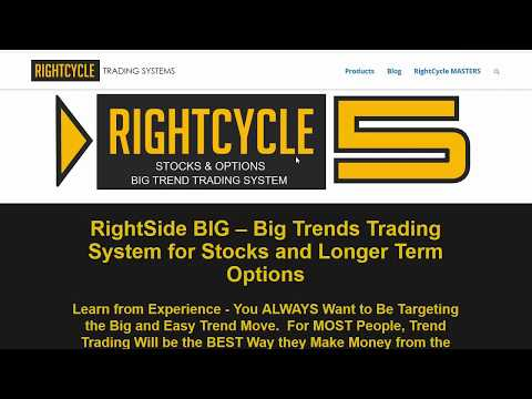 RightCycle5 Big Trends Trading System Review and  Overview