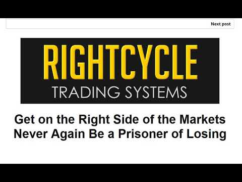 Get on the Right Side of the Markets Never Again Be a Prisoner of Losing