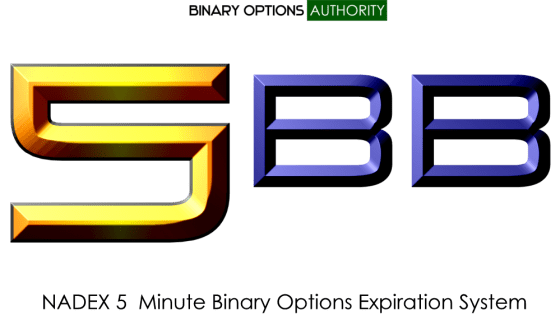 5CC NADEX 5  Minute Binary Options Expiration System