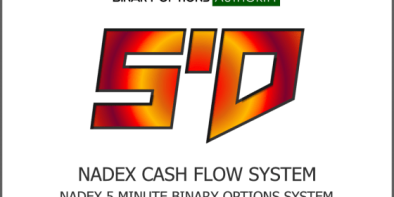 Nadex forex free trading strategies 2-4 hours expiry