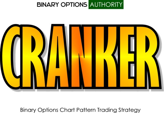CRANKER – NADEX 20 Exp Binary Options System